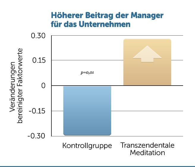 B23-Beitrag-der-Manager-v1