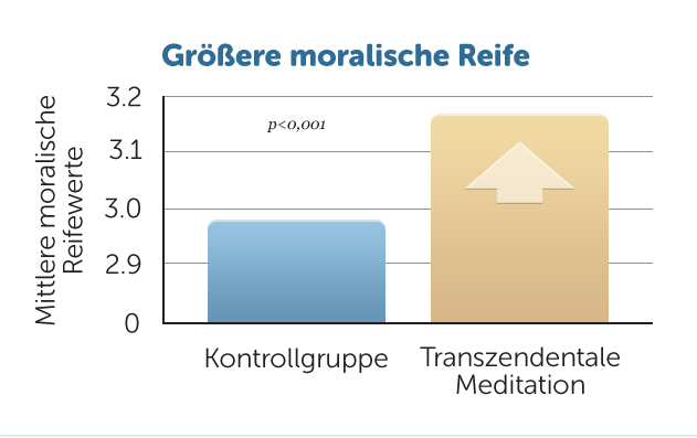 E25-Groessere-moralische-Reife