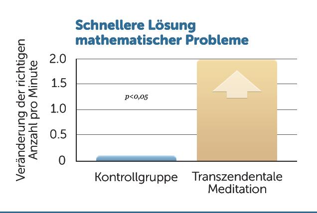 E9-Loesung-mathe-Probleme