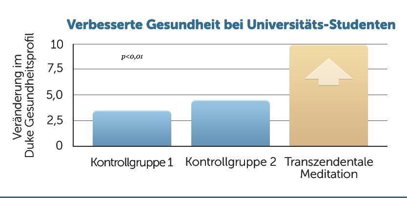 H5-Gesundheit-Uni-Studenten