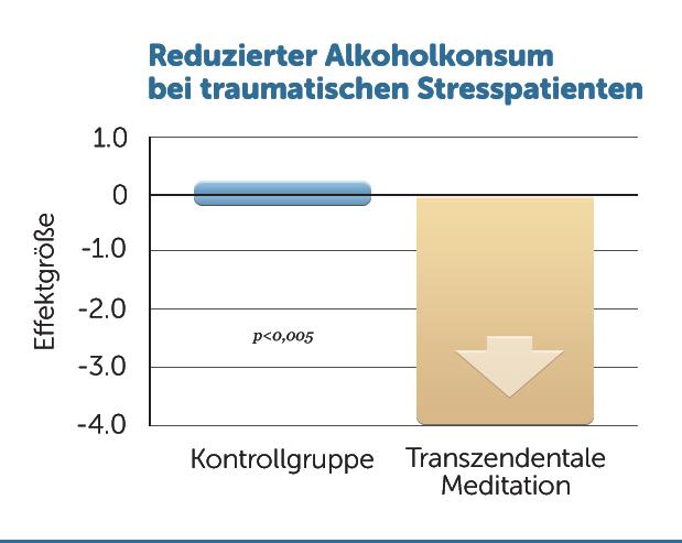 R4-reduzierter-Alkoholkonsum-bei-Stress