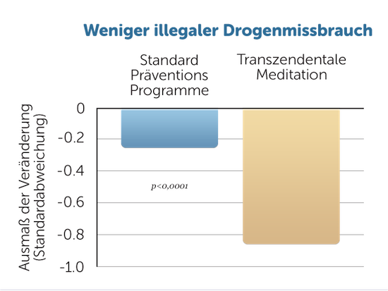 R5-Weniger-Illegale-Drogen copy