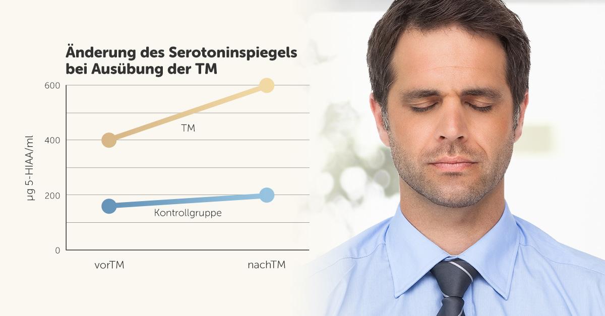 serotonin-man-GE